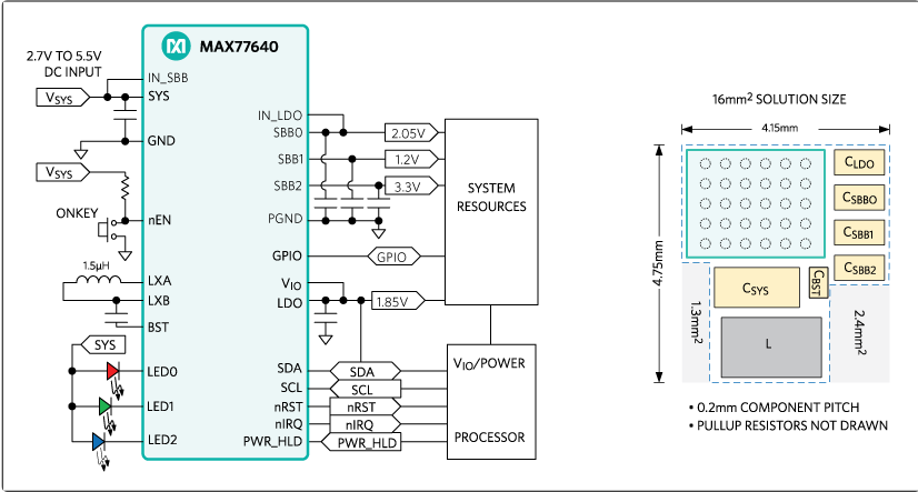 Maxim MAX77640/MAX77641 Ultra Low Power PMIC Solution